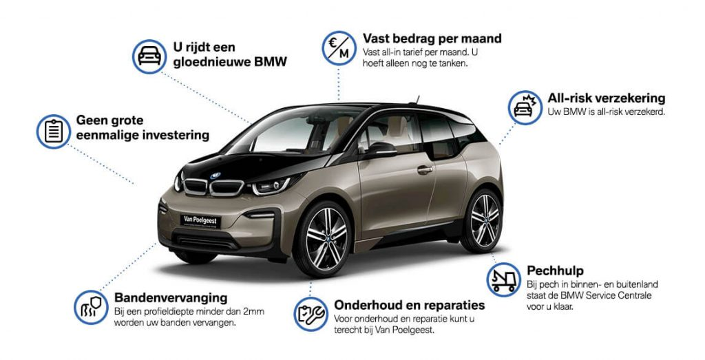 Private Lease BMW i3 Voordelen